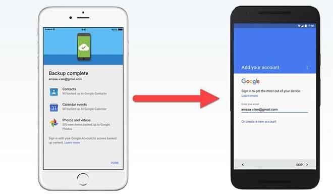 Come trasferire i contatti di Google su iPhone