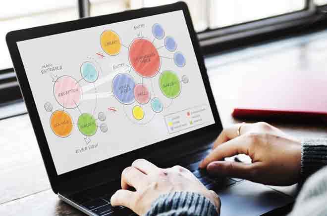 7 альтернатив PowerPoint, которые можно использовать в Интернете