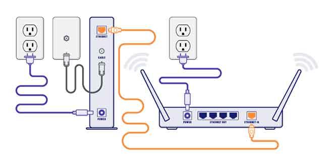 Как настроить Интернет у себя дома