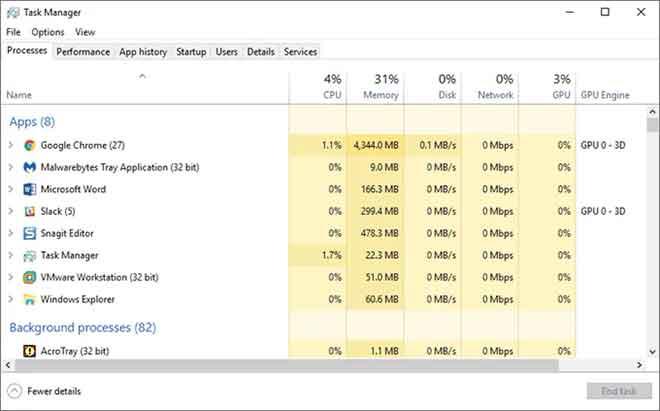 Guida al Task Manager di Windows 10
